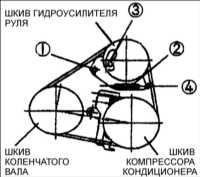 17.6 Снятие и установка компрессора Kia Clarus