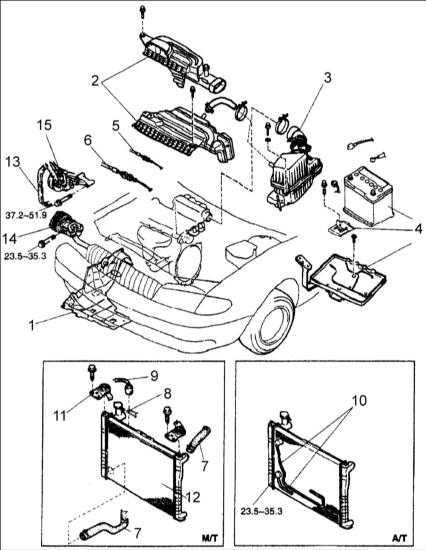 2.13 Снятие и установка двигателя