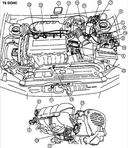 5.8 Системы контроля и снижения токсичности отработавших газов