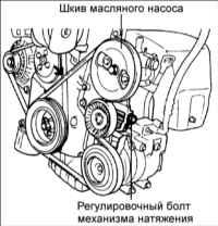 11.9 Проверка натяжения ремня привода насоса гидроусилителя руля