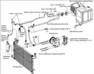 14.2 Обслуживание системы кондиционирования воздуха