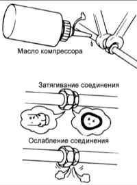 14.4 Соединение элементов системы кондиционирования воздуха