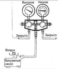 14.7 Откачка атмосферного воздуха из системы кондиционирования