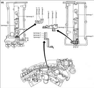 6.8 Установка высоковольтных проводов (двигатель V6)