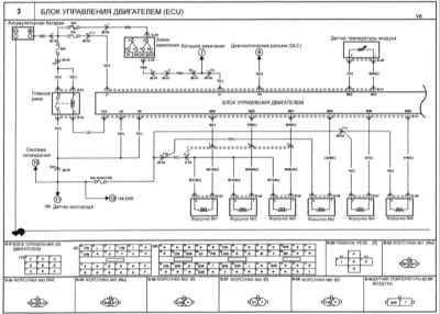 16.3 Блок управления двигателем (ECU)