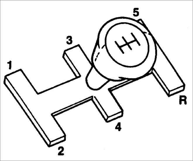 как включается задняя передача на киа рио механика