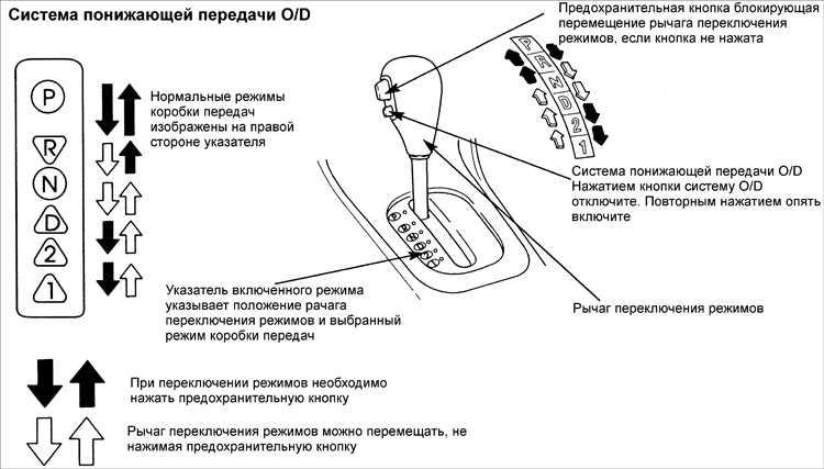 Инструкция коробки автомата