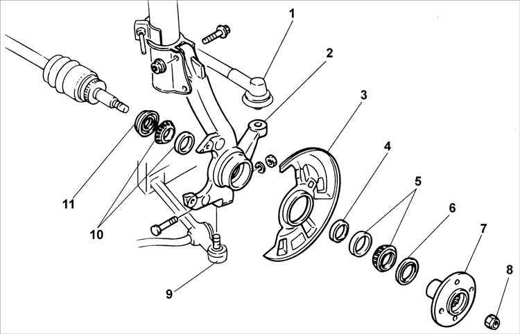 как заменить подшипник передней ступицы на киа рио