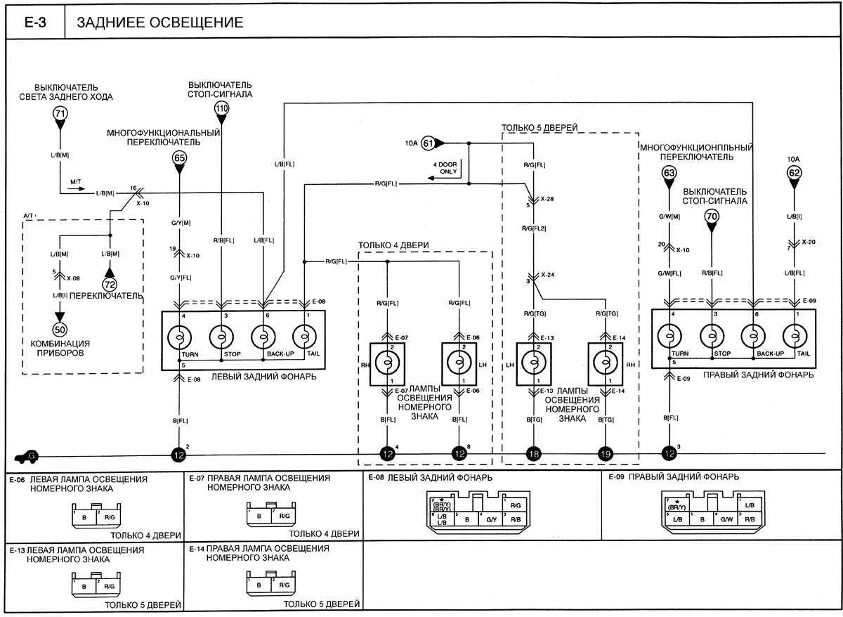 Kia Rio | Масло для смазки компрессора кондиционера | Киа Рио: http://automn.ru/kia-rio/kia-5927-10.m_id-519.m_id2-529.html