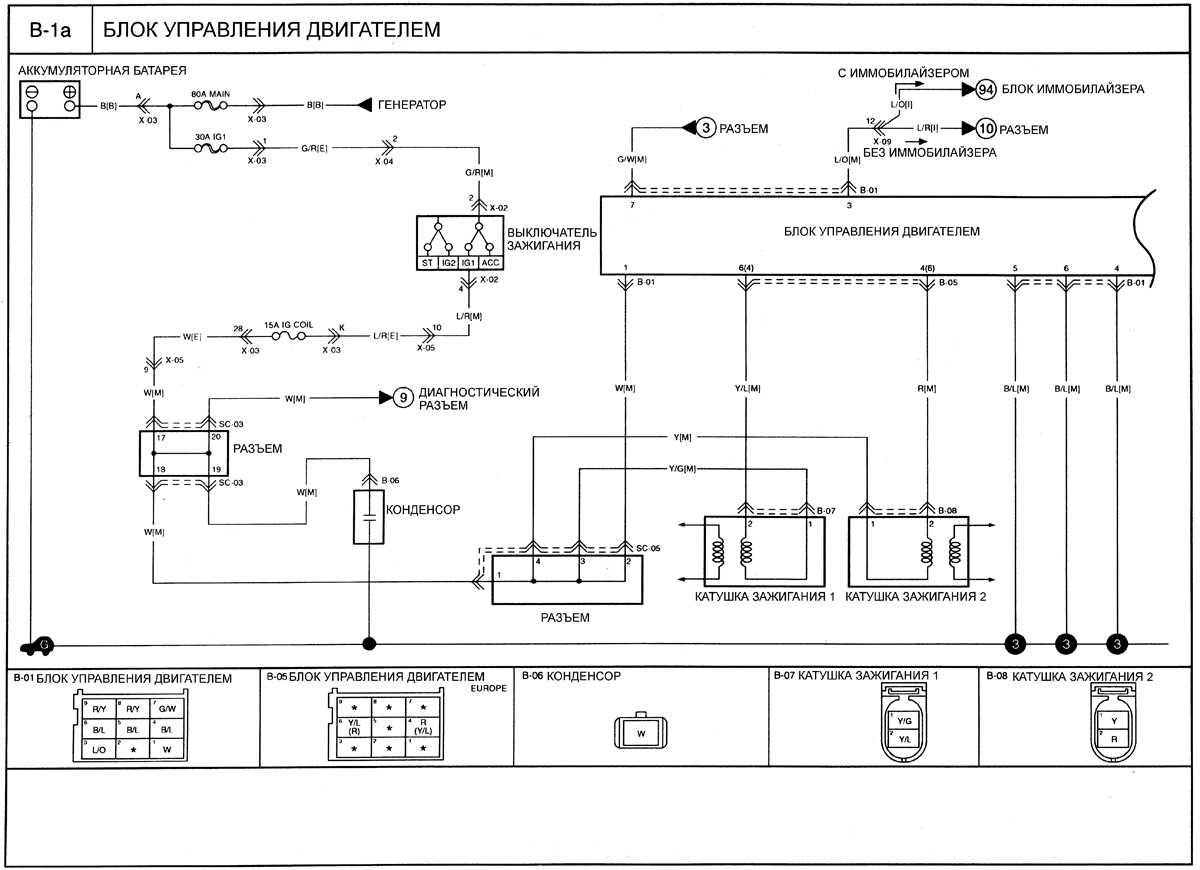 Двигатель киа рио 1.4 устройство схема 2013