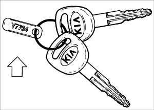 1.2 Ключи