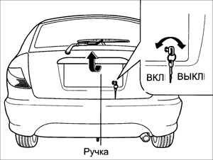 1.12 Дверь багажника (5-дверная модель)