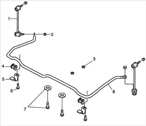 10.7 Передний стабилизатор поперечной устойчивости