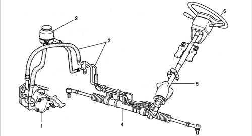 12.5 Рулевое управление с гидравлическим усилителем