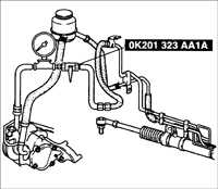 12.6 Проверка давления жидкости в гидравлической системе