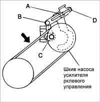 12.10 Ремень привода насоса усилителя рулевого управления Kia Rio