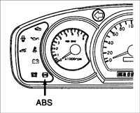13.16 Блок управления ABS Kia Rio