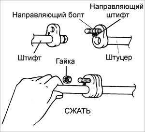15.4 Соединение элементов системы кондиционирования воздуха