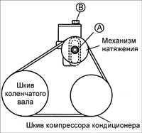 15.14 Компрессор кондиционера