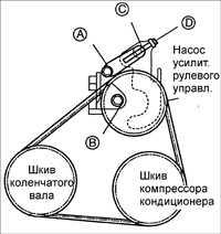 15.14 Компрессор кондиционера Kia Rio