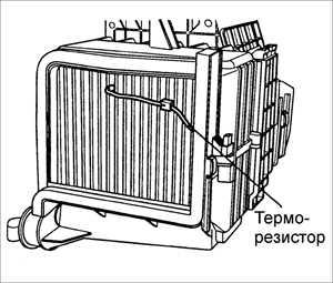 15.18 Проверка термостатического датчика (термистора)