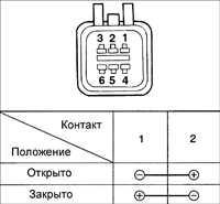 16.17 Проверка реле активатора замка двери
