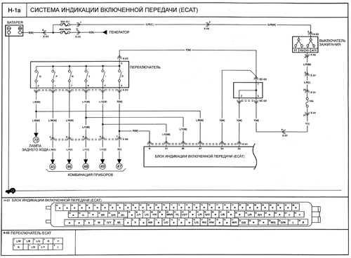 16.33.14 Система индикации включенной передачи (ECAT)