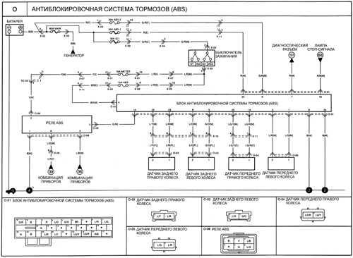 16.33.24 Антиблокировочная система тормозов (ABS)