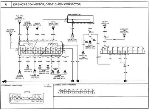 16.33.30 Diagnosis connector, OBD-II check connector
