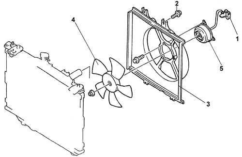 4.7 Двигатель вентилятора радиатора