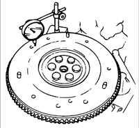 7.7 Кожух сцепления и нажимной диск Kia Rio