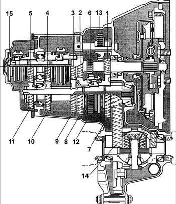8.0 Коробка передач