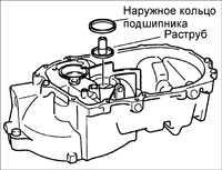 8.1.10 Выбор регулировочных прокладок Kia Rio