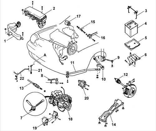 8.1.5 Снятие и установка коробки передач