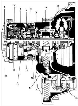8.2.1 Автоматическая коробка передач F4E–K Kia Rio