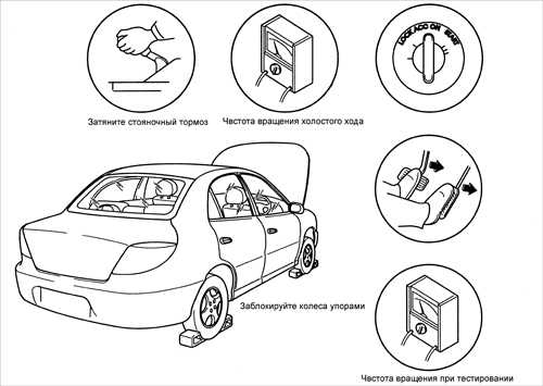 8.2.3 Тестирование совместной работы автоматической коробки передач и двигателя на неподвижном автомобиле (stall test)