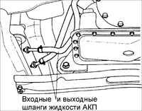 10.3 Процедура замены жидкости в преобразователе автоматической коробки передач