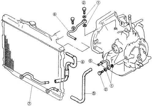 10.7 Радиатор охлаждения жидкости автоматической коробки передач