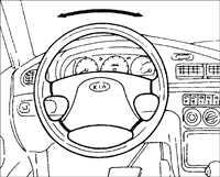12.2 Проверка рулевого управления без усилителя