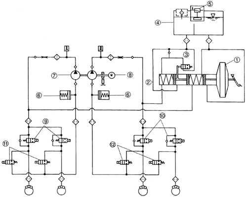 14.2 Прокачка гидравлической системы привода тормозов