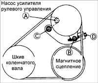 17.10 Ремень привода компрессора кондиционера