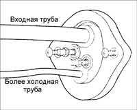 17.5 Вентилятор/ испаритель Kia Sephia