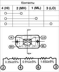 17.7 Проверка блока резисторов двигателя вентилятора