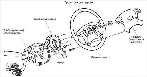 18.22 Подушка безопасности водителя