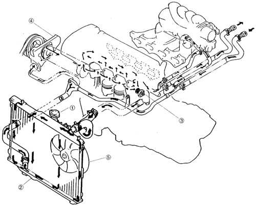 4.0 Система охлаждения