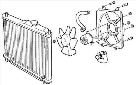 4.11 Двигатель вентилятора радиатора