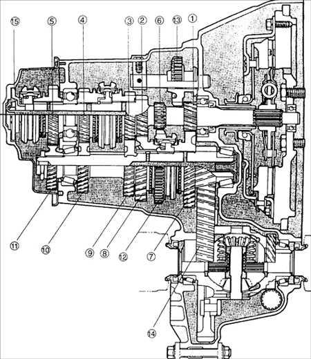 9.0 Механическая коробка передач
