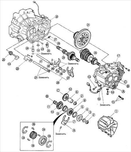 9.8 Разборка, проверка и сборка пятой/ задней передачи и задней крышки TE DOHC