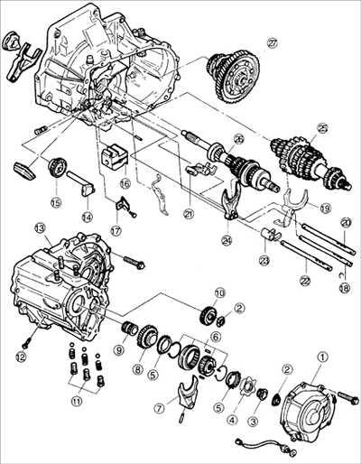 9.7 Разборка, проверка и сборка пятой/ задней передачи и задней крышки BF DOHC