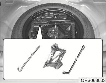 7.  Если спущена шина (Замена на запасную шину)